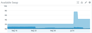GitBucketでerror: unpack failed: error Java heap spaceが発生